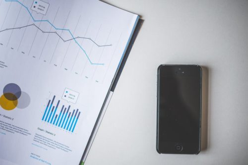 How To Perform A Simple Social Media Audit for Your Company